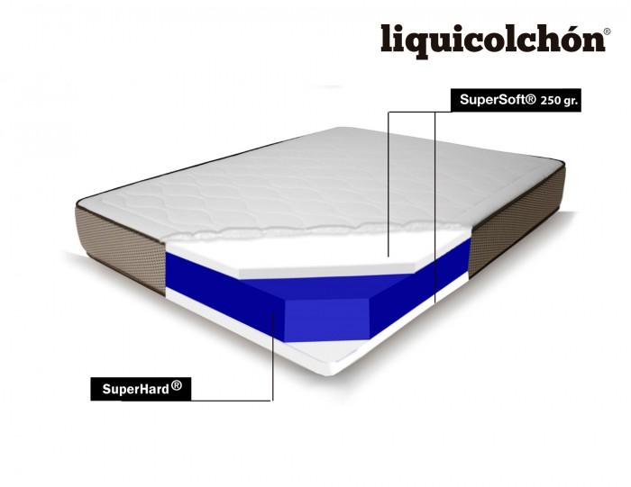 COLCHÓN ENRROLLABLE MODELO LIQUINROLL